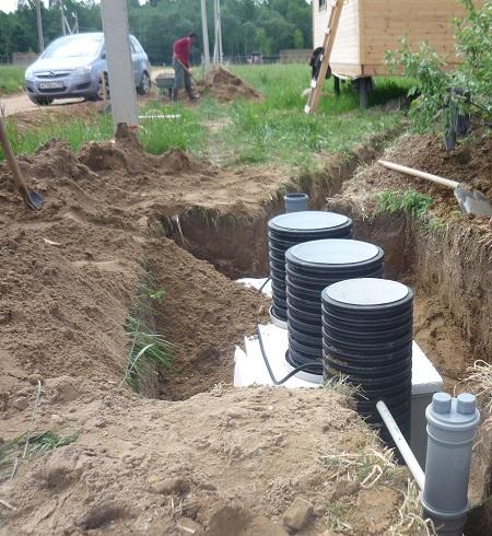 Как проводят канализацию к частному дому