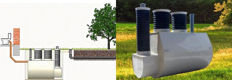 автономные канализационные станции для дома